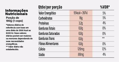 tabela-vitamina