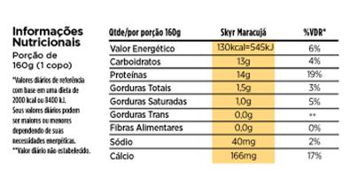 infos-nutricionais-skyr-maracuja