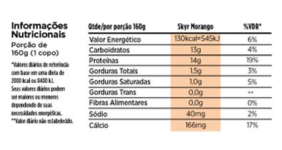 infos-nutricionais-skyr-morango